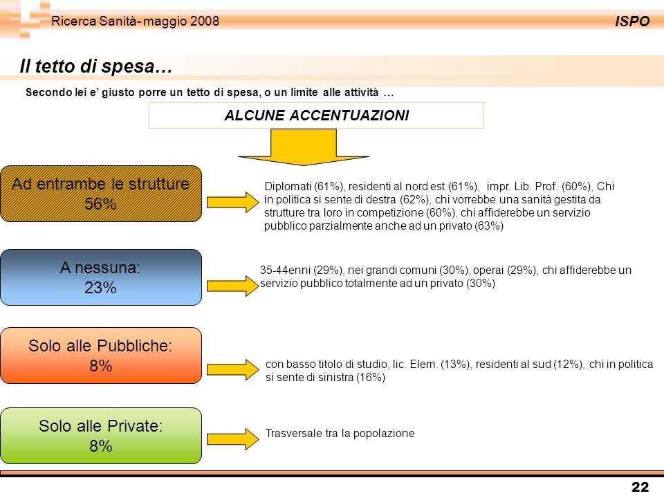 ISPO Ricerca Sanità- maggio 2008 22 Il tetto di spesa… Secondo lei e giusto porre un tetto di spesa, o un limite alle attività … ALCUNE ACCENTUAZIONI