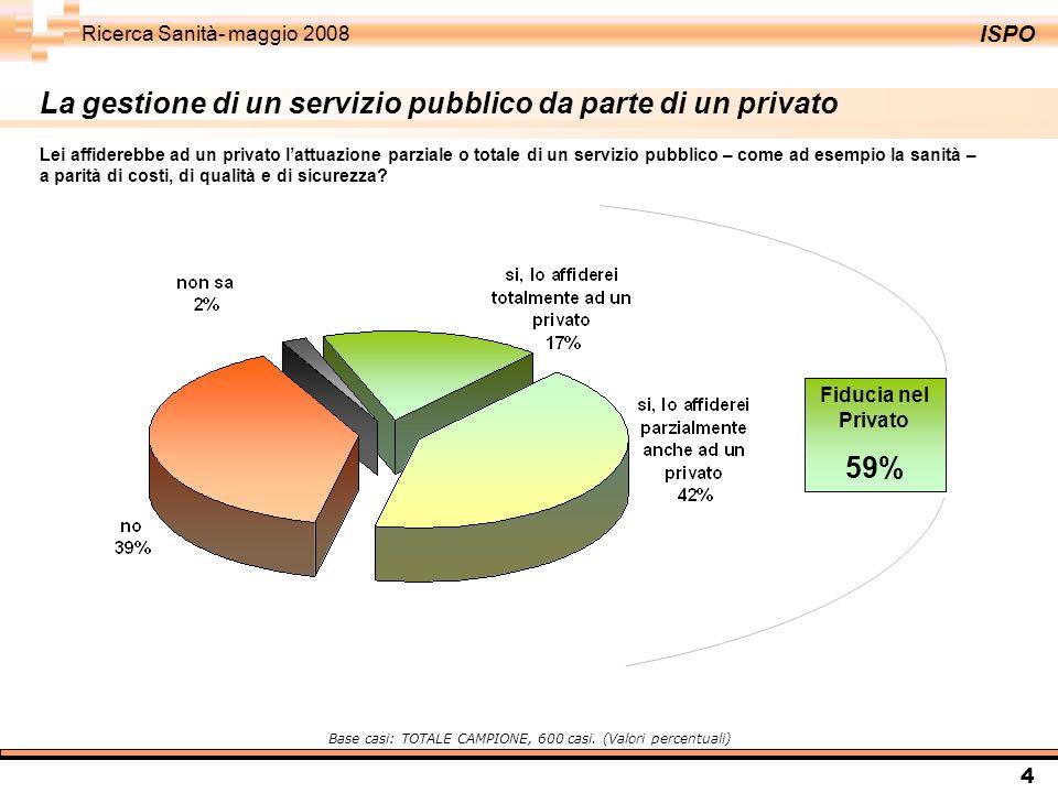 ISPO Ricerca Sanità- maggio 2008 4 La gestione di un servizio pubblico da parte di un privato Base casi: TOTALE CAMPIONE, 600 casi. (Valori percentual
