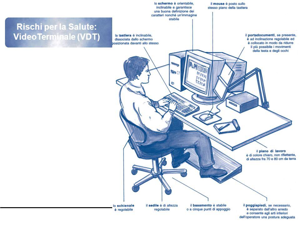 Safety Orientation + Hazard Recognition 107 Rischi per la Salute: VideoTerminale (VDT)