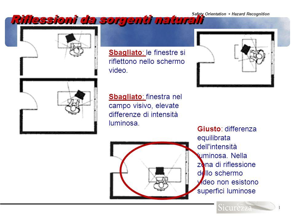 Safety Orientation + Hazard Recognition 108 Sbagliato: le finestre si riflettono nello schermo video. Sbagliato: finestra nel campo visivo, elevate di