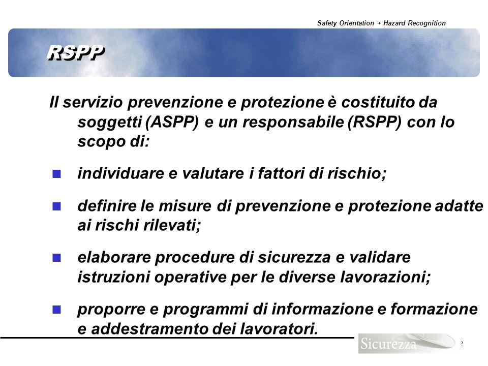 Safety Orientation + Hazard Recognition 52 RSPP Il servizio prevenzione e protezione è costituito da soggetti (ASPP) e un responsabile (RSPP) con lo s