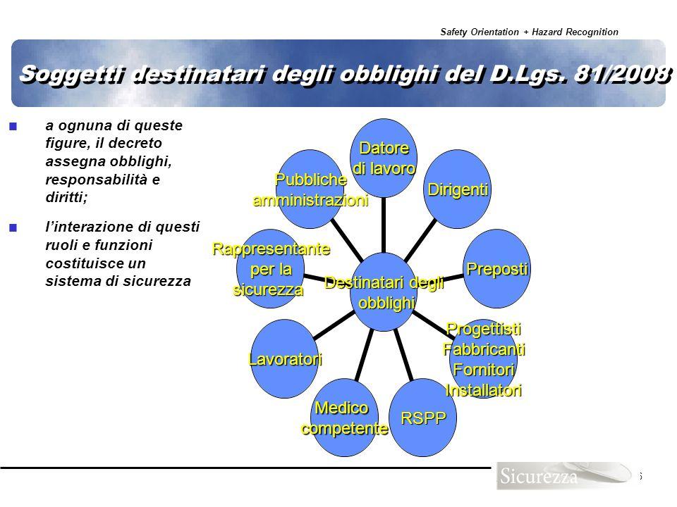 Safety Orientation + Hazard Recognition 6 Soggetti destinatari degli obblighi del D.Lgs. 81/2008 Destinatari degli obblighi obblighi Datore di lavoro