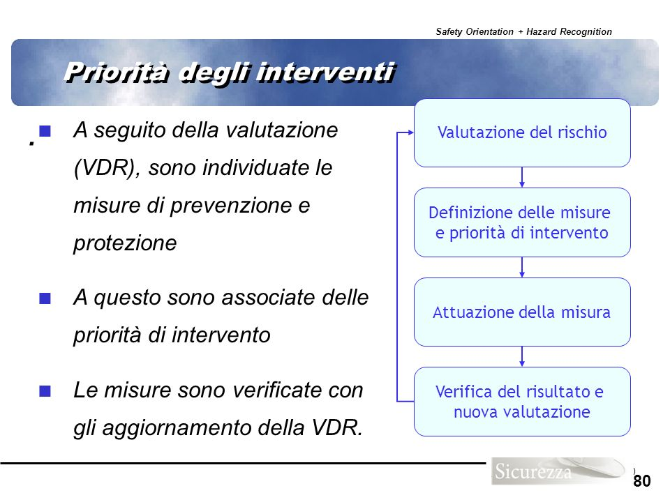 Safety Orientation + Hazard Recognition 80 Priorità degli interventi. 80 Valutazione del rischio Definizione delle misure e priorità di intervento Att