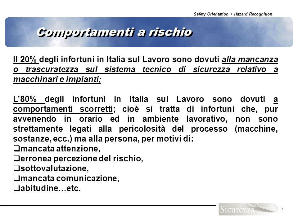 Safety Orientation + Hazard Recognition 82 Il 20% degli infortuni in Italia sul Lavoro sono dovuti alla mancanza o trascuratezza sul sistema tecnico d