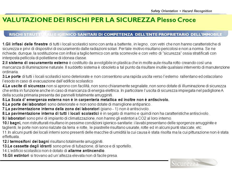 Safety Orientation + Hazard Recognition 90 RISCHI STRUTTURALI E IGIENICO SANITARI DI COMPETENZA DELL ENTE PROPRIETARIO DELL IMMOBILE VALUTAZIONE DEI R