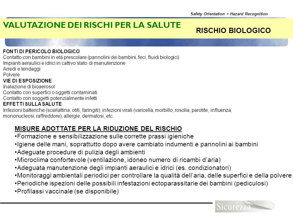 Safety Orientation + Hazard Recognition 93 VALUTAZIONE DEI RISCHI PER LA SALUTE FONTI DI PERICOLO BIOLOGICO Contatto con bambini in età prescolare (pa