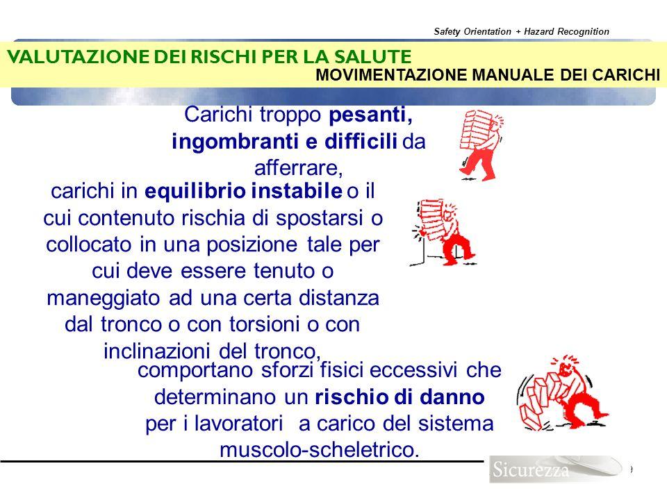 Safety Orientation + Hazard Recognition 99 VALUTAZIONE DEI RISCHI PER LA SALUTE comportano sforzi fisici eccessivi che determinano un rischio di danno