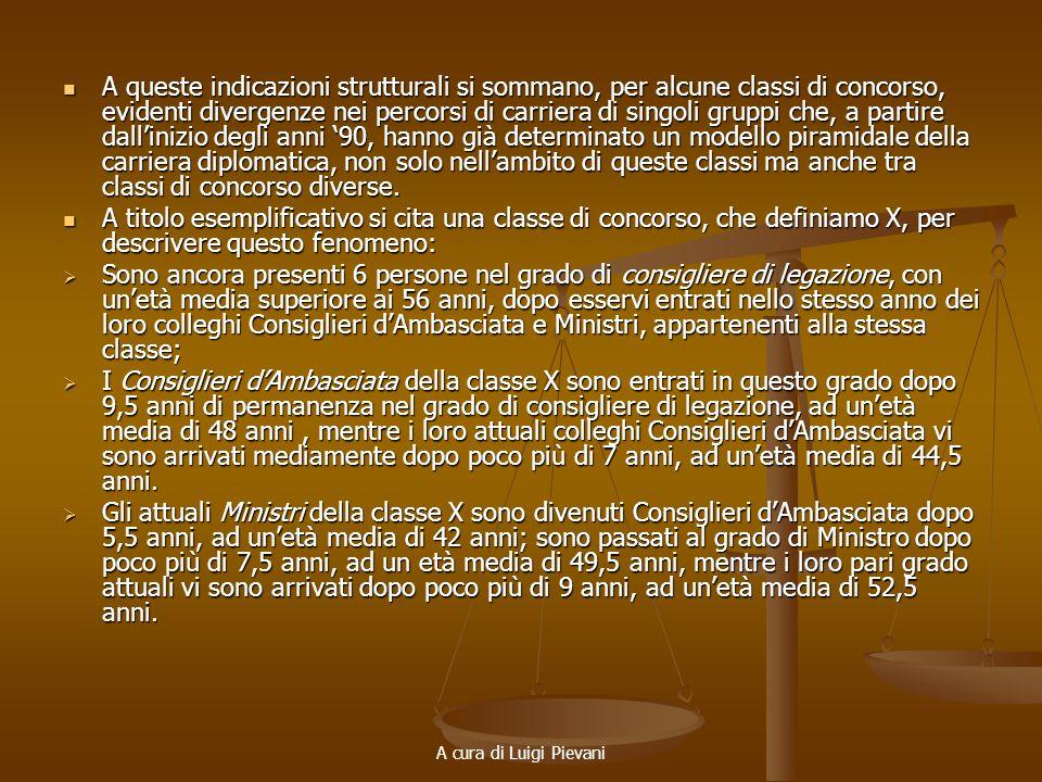 A cura di Luigi Pievani A queste indicazioni strutturali si sommano, per alcune classi di concorso, evidenti divergenze nei percorsi di carriera di si