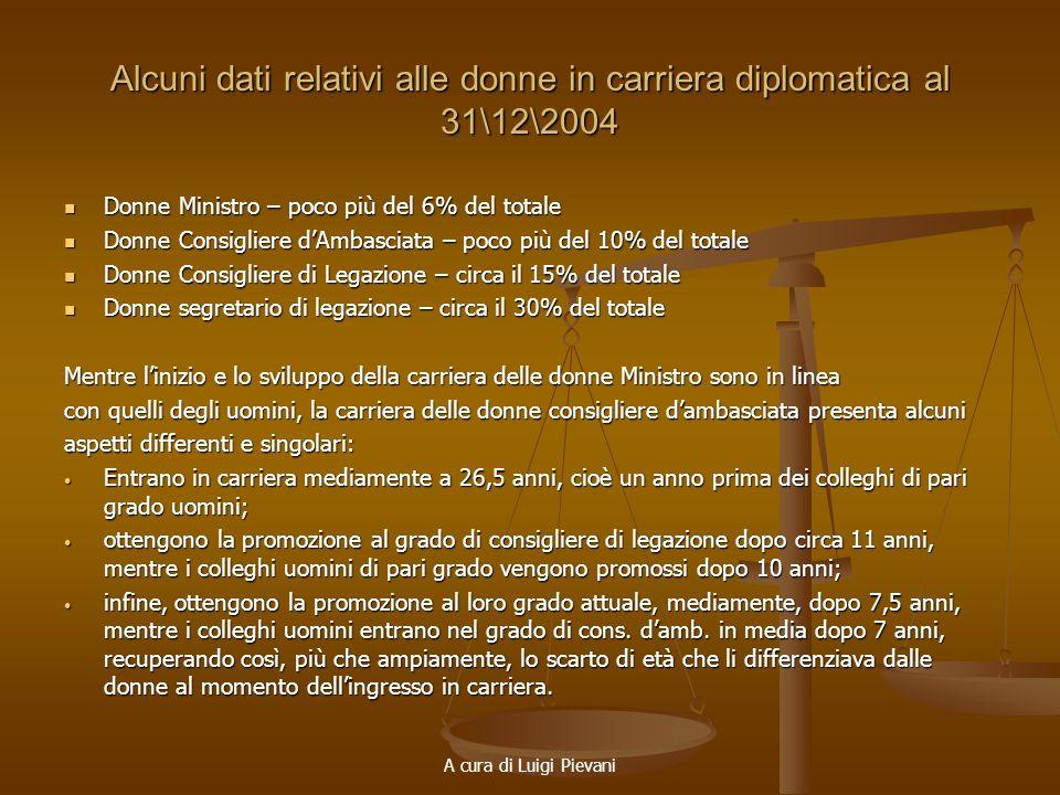 A cura di Luigi Pievani Alcuni dati relativi alle donne in carriera diplomatica al 31\12\2004 Donne Ministro – poco più del 6% del totale Donne Minist