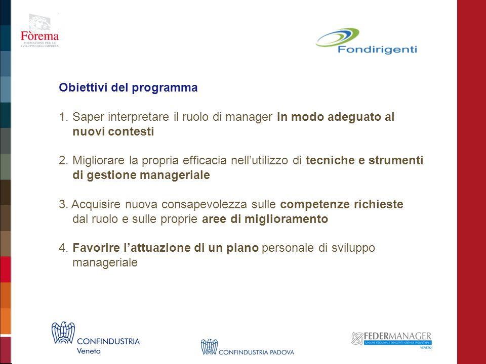 Obiettivi del programma 1. Saper interpretare il ruolo di manager in modo adeguato ai nuovi contesti 2. Migliorare la propria efficacia nellutilizzo d