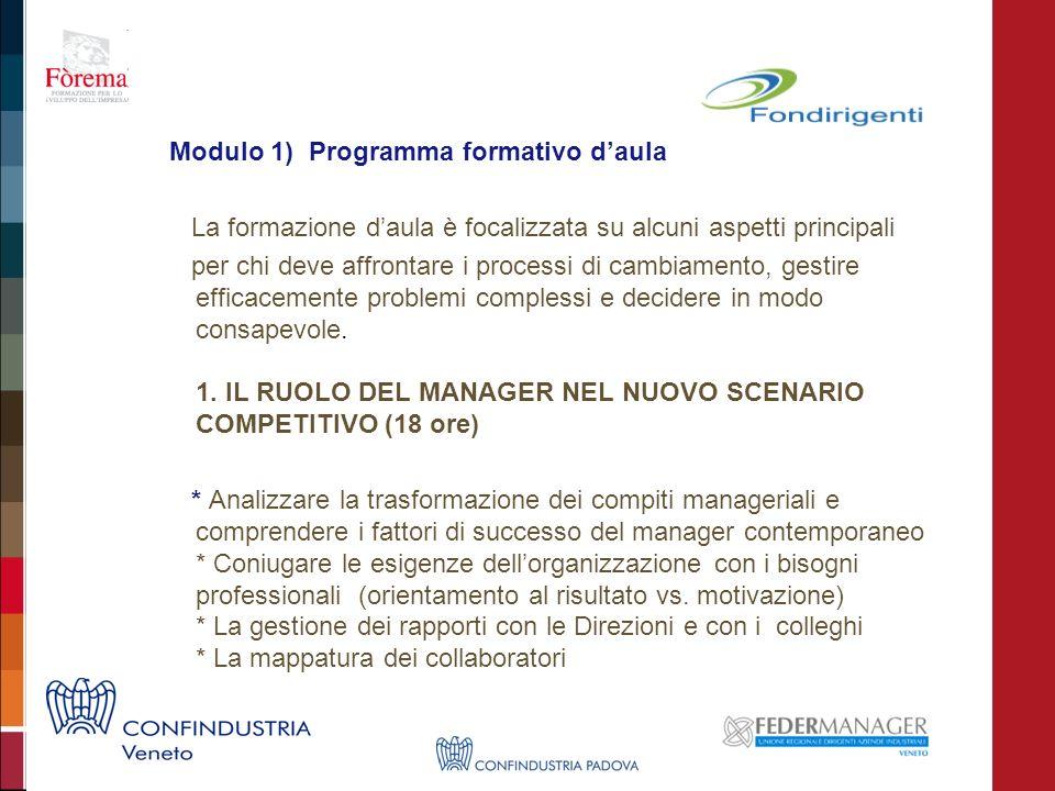 Modulo 1) Programma formativo daula La formazione daula è focalizzata su alcuni aspetti principali per chi deve affrontare i processi di cambiamento,