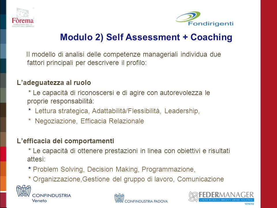Modulo 2) Self Assessment + Coaching Il modello di analisi delle competenze manageriali individua due fattori principali per descrivere il profilo: La