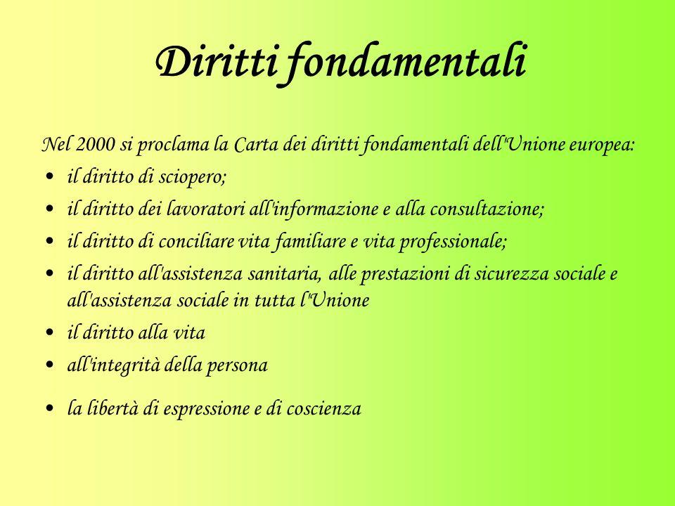 Diritti fondamentali Nel 2000 si proclama la Carta dei diritti fondamentali dell'Unione europea: il diritto di sciopero; il diritto dei lavoratori all