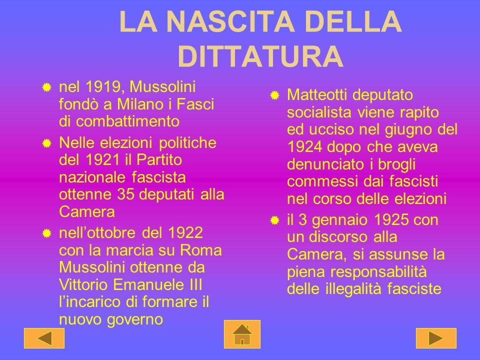 BENITO MUSSOLINI Militante del partito socialista Italiano,direttore dellavanti, espulso dal partito in seguito alle posizioni prese a favore dellinte