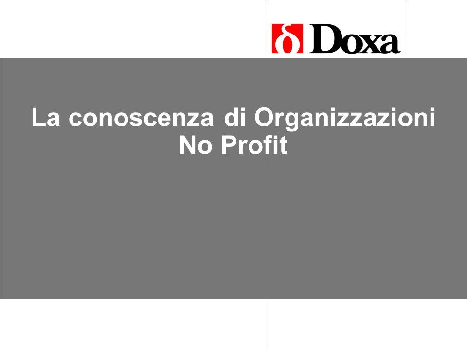 La conoscenza di Organizzazioni No Profit