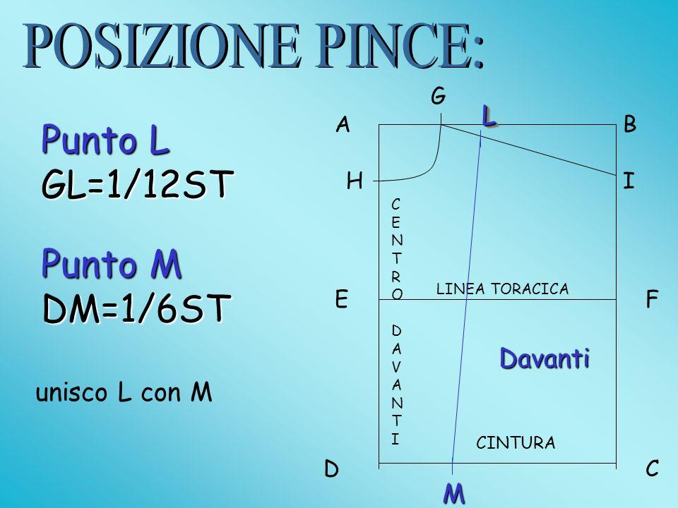 Punto I BI=1/8ST+1cm AB DC EF LINEA TORACICA CINTURA G H I unisco G con I. CENTRODAVANTICENTRODAVANTI Davanti