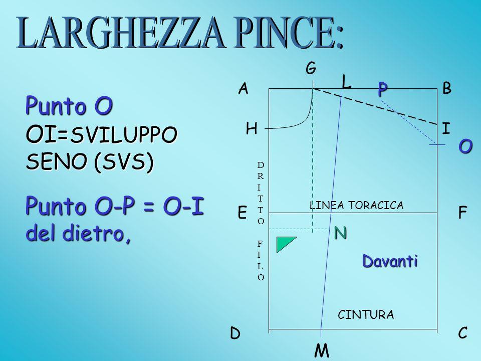 AB DC EF LINEA TORACICA CINTURA G H Punto N = dal punto G si riporta l ALTEZZA SENO in parallelo ad AD. I LL M N DRITTO FILODRITTO FILO Poi si traccia