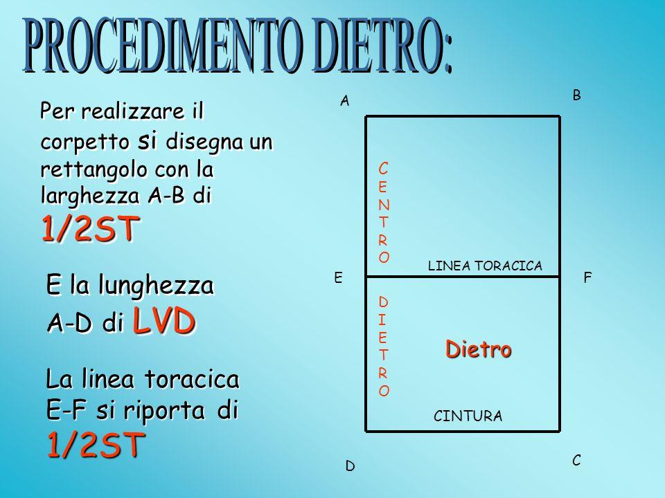 1/2ST Per realizzare il corpetto si disegna un rettangolo con la larghezza A-B di 1/2ST A B LVD E la lunghezza A-D di LVD D C La linea toracica E-F si riporta di 1/2ST EF LINEA TORACICA CINTURA C E N T R O D I E T R O Dietro