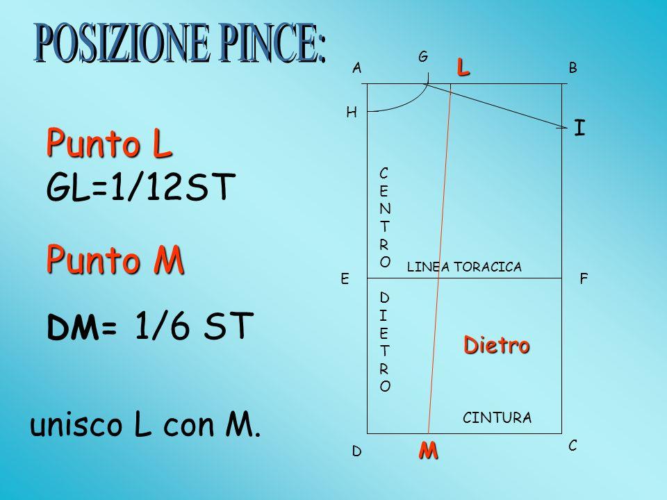AB D C EF LINEA TORACICA CINTURA Punto L GL=1/12ST G H I Punto M DM= 1/6 ST L M unisco L con M.