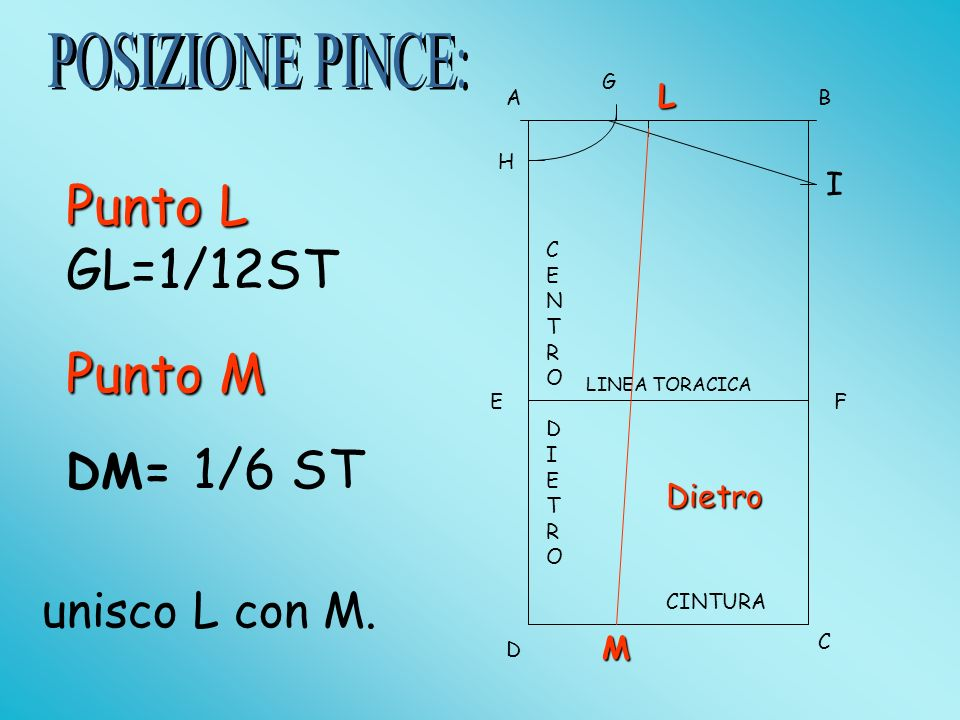 A B D C EF LINEA TORACICA CINTURA BI= 1/8ST - 1cm G H I Punto I unisco I con G. CENTRODIETROCENTRODIETRO Dietro