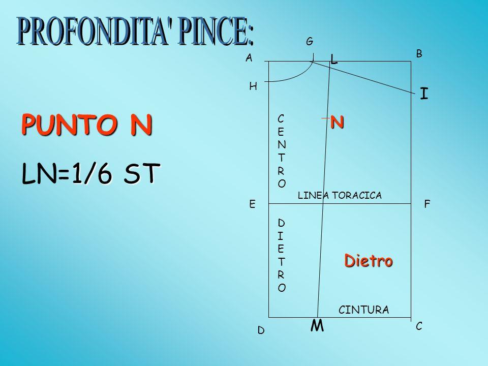 AB D C EF LINEA TORACICA CINTURA Punto L GL=1/12ST G H I Punto M DM= 1/6 ST L M unisco L con M. CENTRO DIETROCENTRO DIETRO Dietro