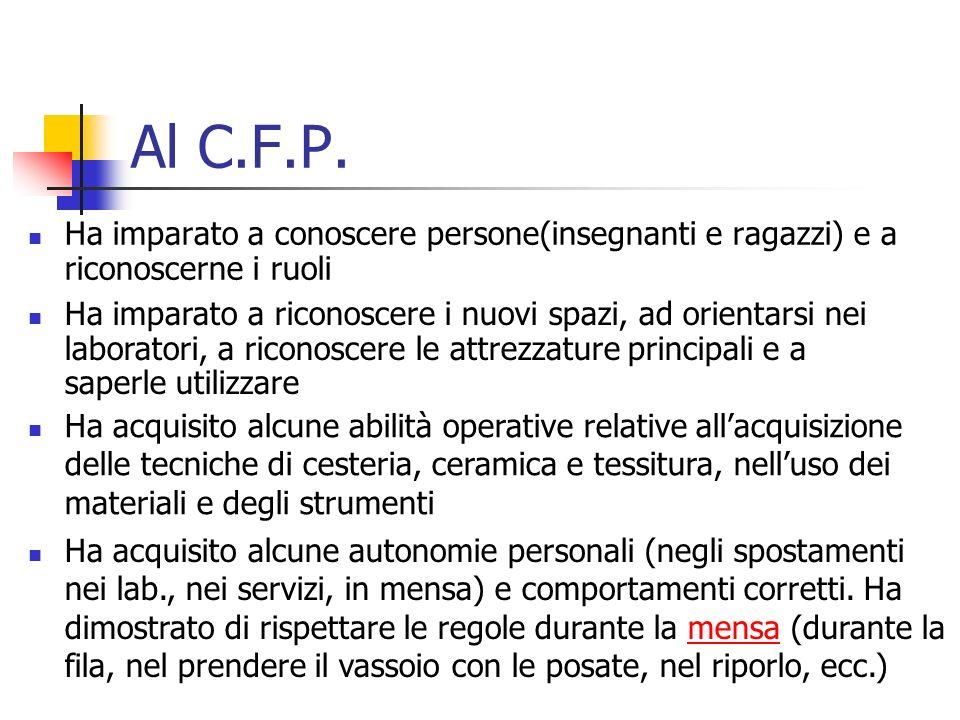 Al C.F.P. Ha imparato a conoscere persone(insegnanti e ragazzi) e a riconoscerne i ruoli Ha acquisito alcune autonomie personali (negli spostamenti ne