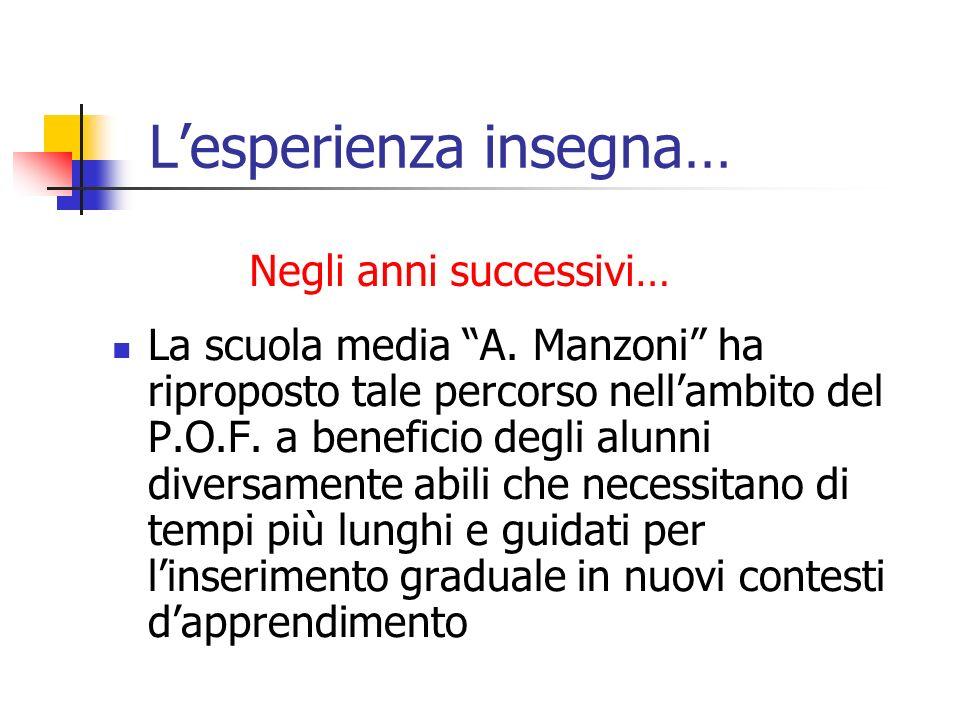 Lesperienza insegna… La scuola media A. Manzoni ha riproposto tale percorso nellambito del P.O.F. a beneficio degli alunni diversamente abili che nece