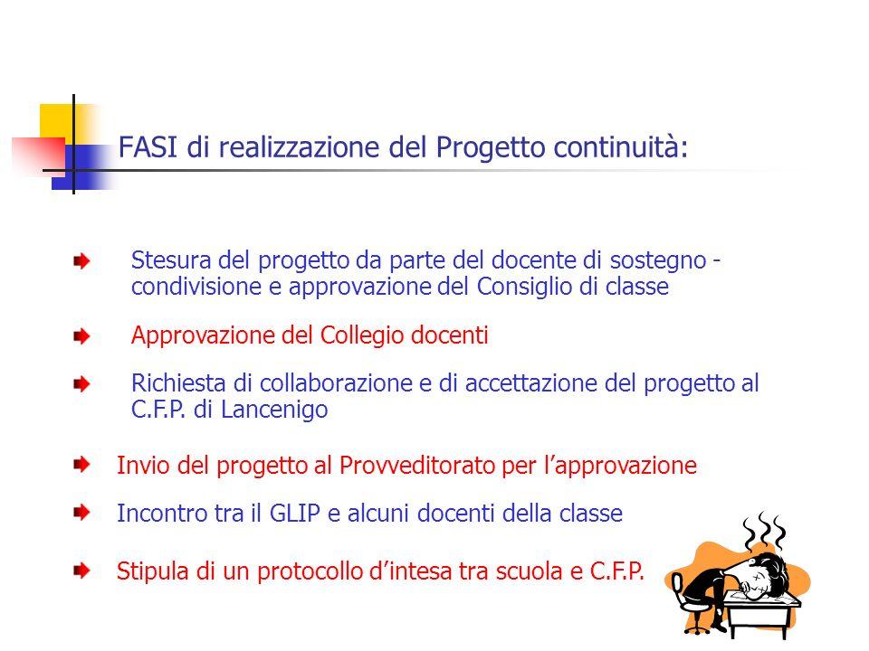 FASI di realizzazione del Progetto continuità: Stesura del progetto da parte del docente di sostegno - condivisione e approvazione del Consiglio di classe Stipula di un protocollo dintesa tra scuola e C.F.P.