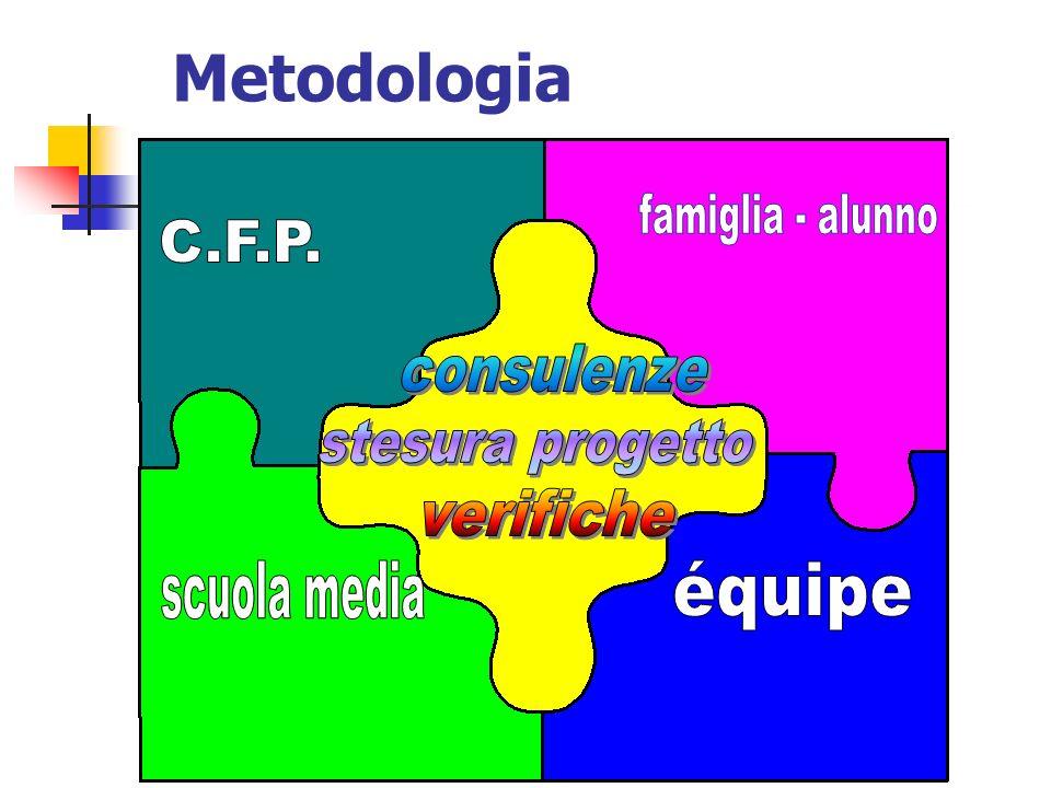 Metodologia alunno