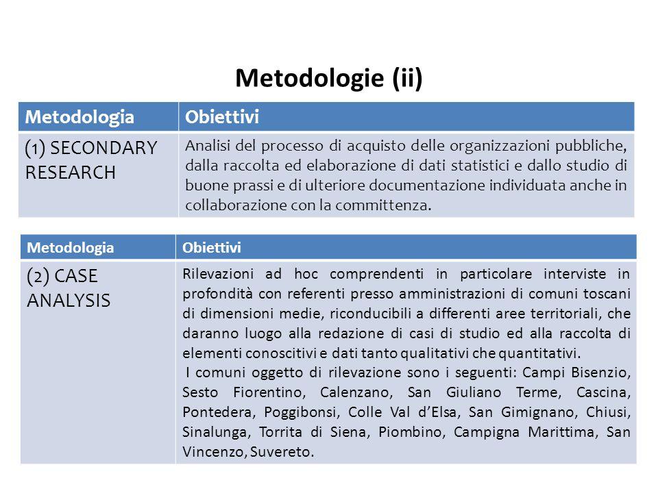 Metodologie (ii) MetodologiaObiettivi (1) SECONDARY RESEARCH Analisi del processo di acquisto delle organizzazioni pubbliche, dalla raccolta ed elaborazione di dati statistici e dallo studio di buone prassi e di ulteriore documentazione individuata anche in collaborazione con la committenza.