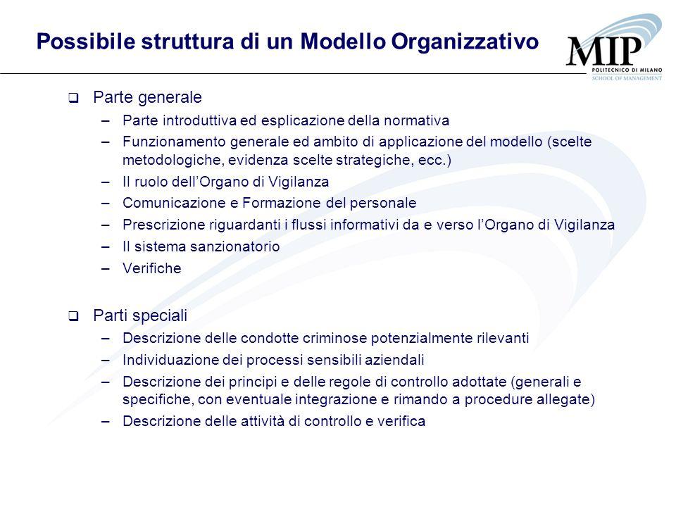 Possibile struttura di un Modello Organizzativo Parte generale –Parte introduttiva ed esplicazione della normativa –Funzionamento generale ed ambito d