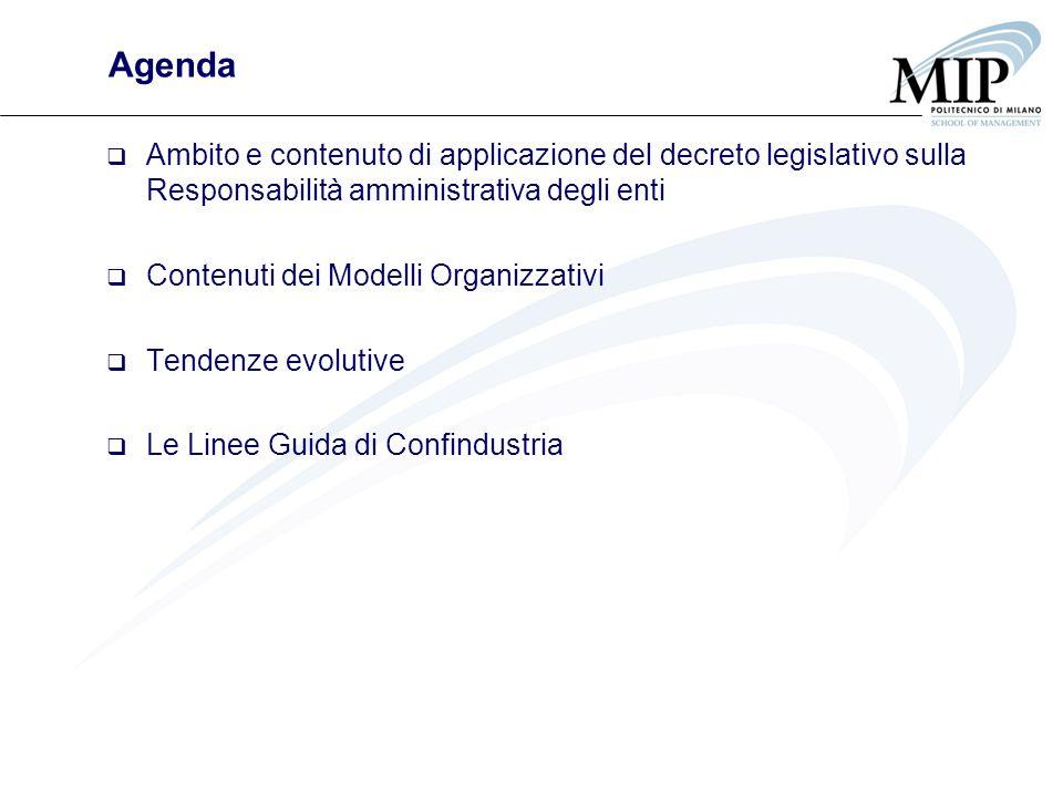 Agenda Ambito e contenuto di applicazione del decreto legislativo sulla Responsabilità amministrativa degli enti Contenuti dei Modelli Organizzativi T