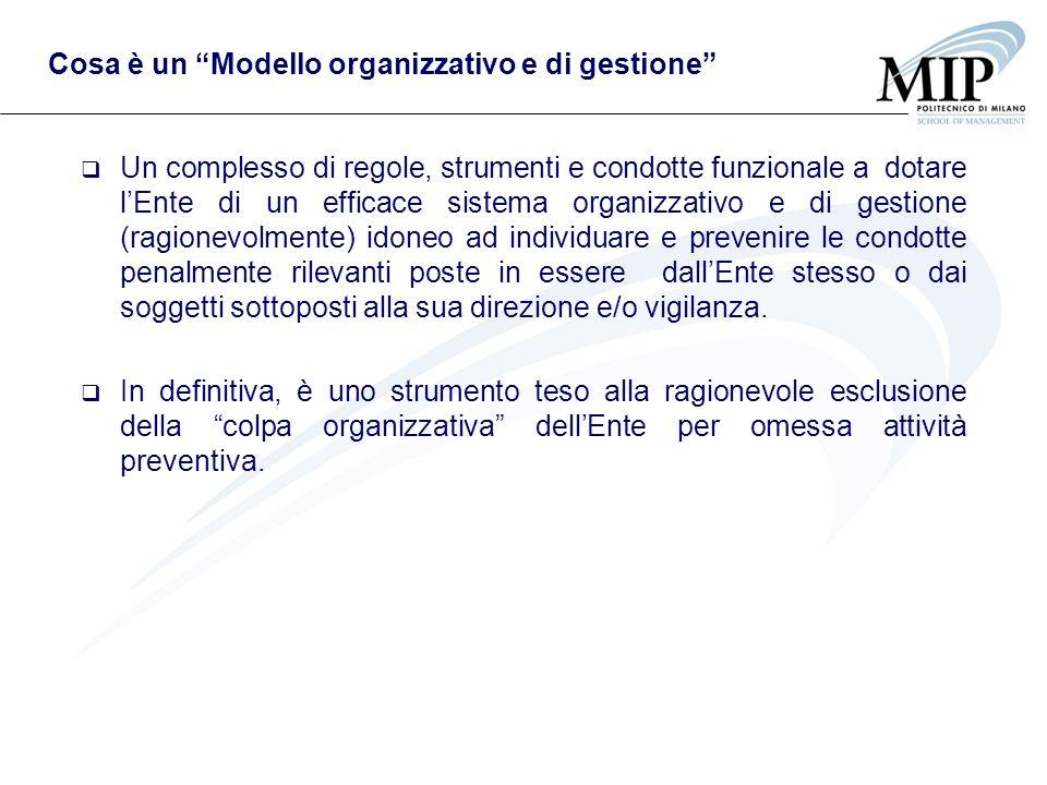 Cosa è un Modello organizzativo e di gestione Un complesso di regole, strumenti e condotte funzionale a dotare lEnte di un efficace sistema organizzat