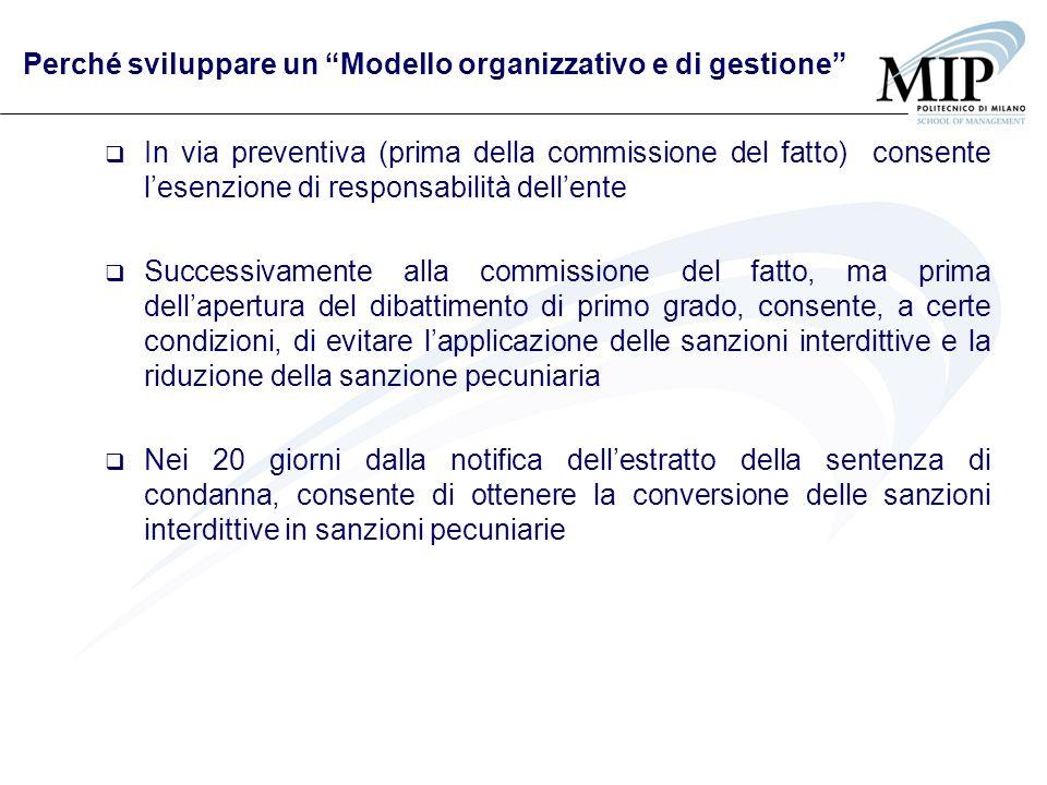 Perché sviluppare un Modello organizzativo e di gestione In via preventiva (prima della commissione del fatto) consente lesenzione di responsabilità d