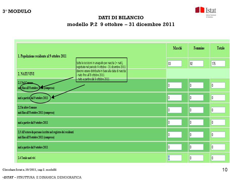 10 DATI DI BILANCIO modello P.2 9 ottobre – 31 dicembre 2011 3° MODULO Circolare Istat n.10/2011, cap 2. modelli ISTAT – STRUTTURA E DINAMICA DEMOGRAF