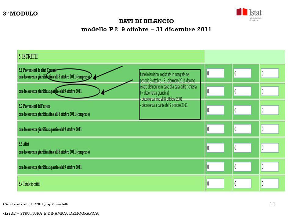 11 ISTAT – STRUTTURA E DINAMICA DEMOGRAFICA Circolare Istat n.10/2011, cap 2. modelli DATI DI BILANCIO modello P.2 9 ottobre – 31 dicembre 2011 3° MOD