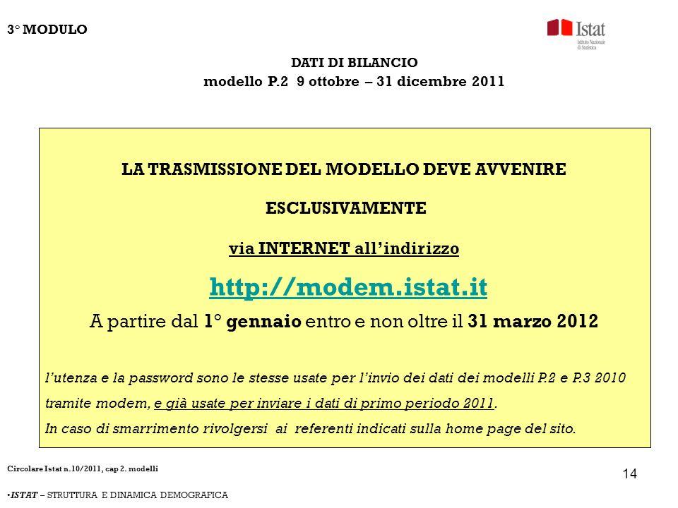 14 LA TRASMISSIONE DEL MODELLO DEVE AVVENIRE ESCLUSIVAMENTE via INTERNET allindirizzo http://modem.istat.it A partire dal 1° gennaio entro e non oltre