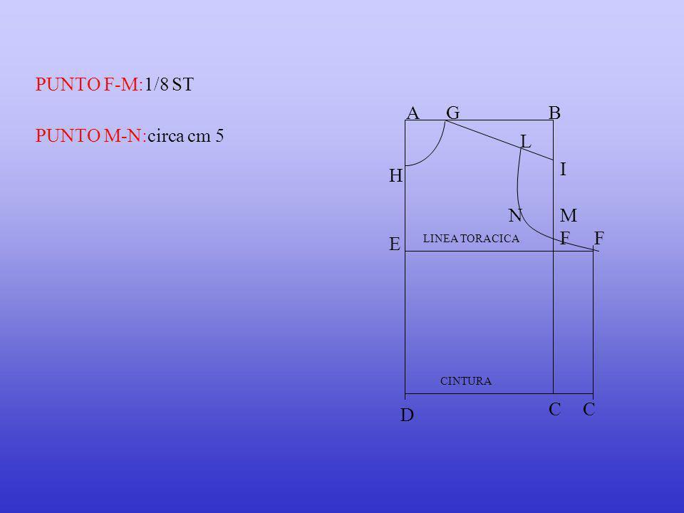 AB E FF D CC CINTURA LINEA TORACICA PUNTO F-M:1/8 ST G H I PUNTO M-N:circa cm 5 L NM