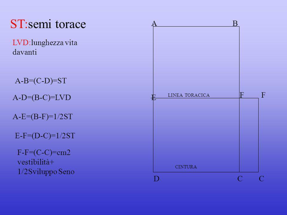 ST:semi torace LVD:lunghezza vita davanti AB A-B=(C-D)=ST A-D=(B-C)=LVD A-E=(B-F)=1/2ST E LINEA TORACICA CINTURA DC FF C E-F=(D-C)=1/2ST F-F=(C-C)=cm2