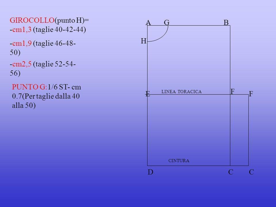 GIROCOLLO(punto H)= -cm1,3 (taglie 40-42-44) -cm1,9 (taglie 46-48- 50) AB -cm2,5 (taglie 52-54- 56) E LINEA TORACICA CINTURA DC F F C G H PUNTO G:1/6
