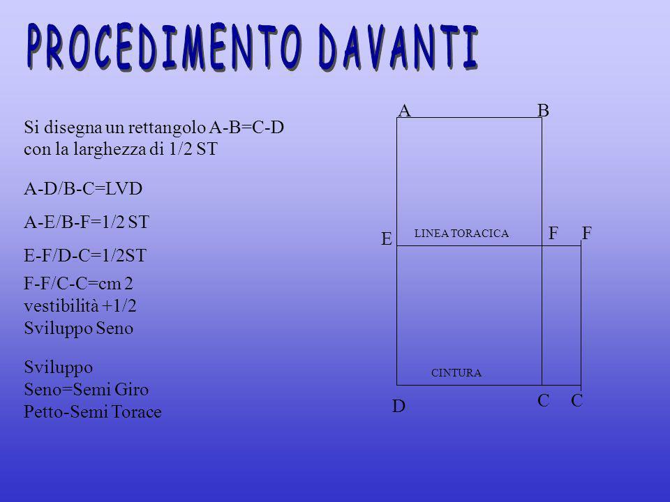 Si disegna un rettangolo A-B=C-D con la larghezza di 1/2 ST A-D/B-C=LVD A-E/B-F=1/2 ST E-F/D-C=1/2ST F-F/C-C=cm 2 vestibilità +1/2 Sviluppo Seno AB E