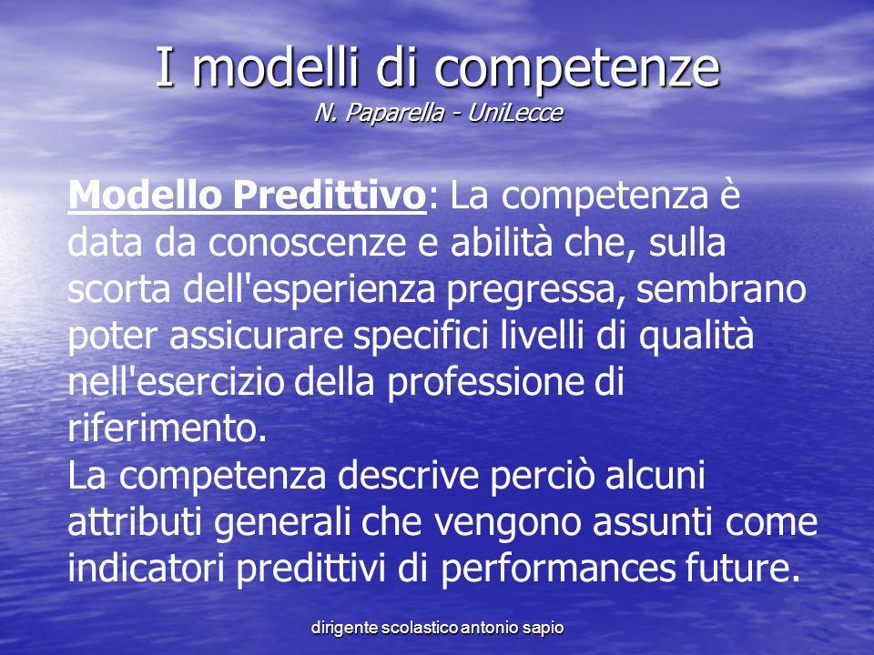 dirigente scolastico antonio sapio I modelli di competenze N. Paparella - UniLecce Modello Predittivo: La competenza è data da conoscenze e abilità ch