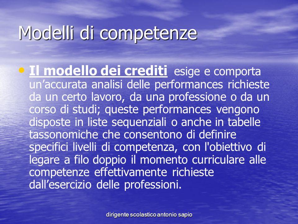 dirigente scolastico antonio sapio Modelli di competenze Il modello dei crediti esige e comporta unaccurata analisi delle performances richieste da un