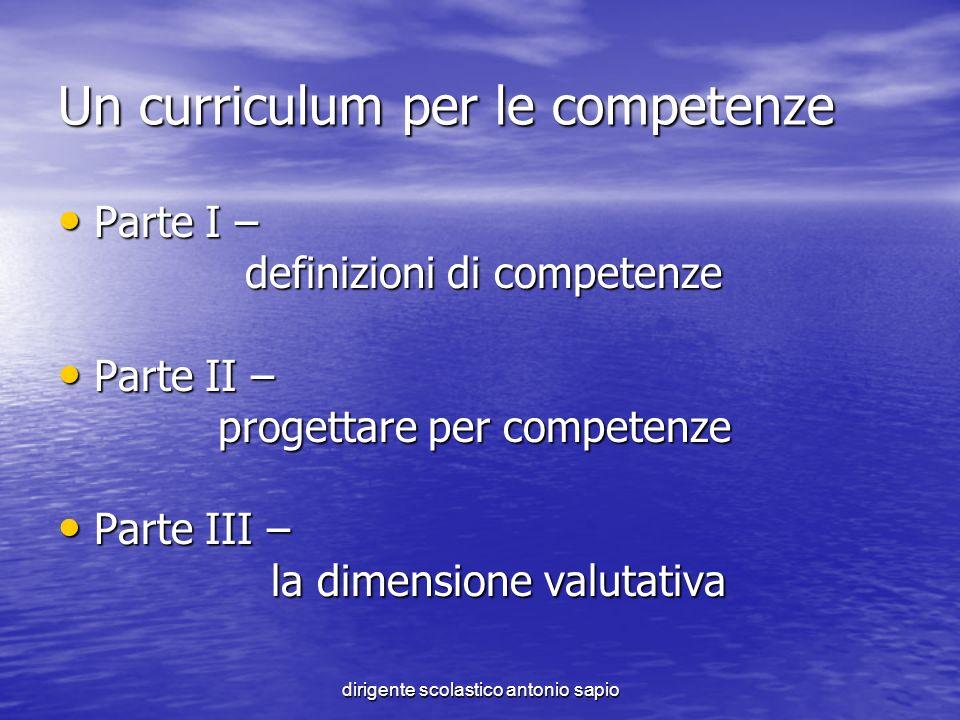 dirigente scolastico antonio sapio Un curriculum per le competenze Parte I – Parte I – definizioni di competenze definizioni di competenze Parte II –