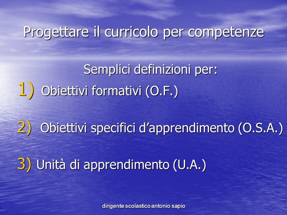 dirigente scolastico antonio sapio Progettare il curricolo per competenze Semplici definizioni per: 1) Obiettivi formativi (O.F.) 2) Obiettivi specifi