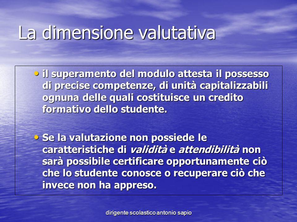 dirigente scolastico antonio sapio La dimensione valutativa il superamento del modulo attesta il possesso di precise competenze, di unità capitalizzab