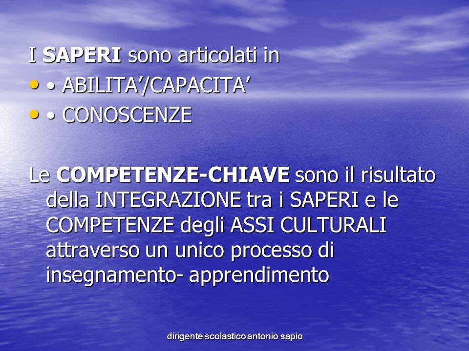 dirigente scolastico antonio sapio I SAPERI sono articolati in ABILITA/CAPACITA ABILITA/CAPACITA CONOSCENZE CONOSCENZE Le COMPETENZE-CHIAVE sono il ri