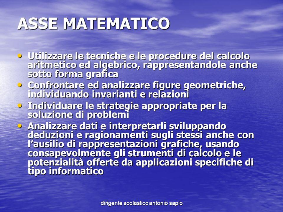 dirigente scolastico antonio sapio ASSE MATEMATICO Utilizzare le tecniche e le procedure del calcolo aritmetico ed algebrico, rappresentandole anche s
