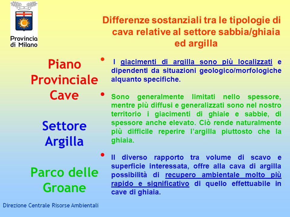 Piano Provinciale Cave Settore Argilla Parco delle Groane Direzione Centrale Risorse Ambientali Differenze sostanziali tra le tipologie di cava relati