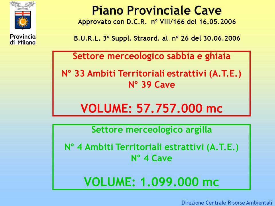 Piano Provinciale Cave Approvato con D.C.R. n° VIII/166 del 16.05.2006 B.U.R.L. 3° Suppl. Straord. al n° 26 del 30.06.2006 Settore merceologico sabbia